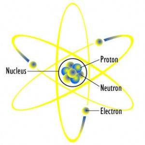 Image of Atomic Theory