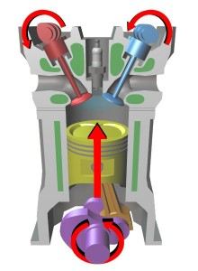 Image of Internal Combustion Engine or Antaradahanayantram