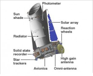 Image of Kepler Space Telescope