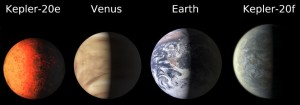 Image of Planets size comparison